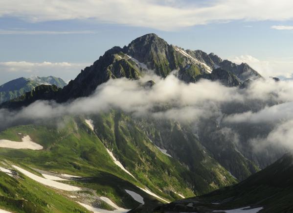 夏の剣岳遠望